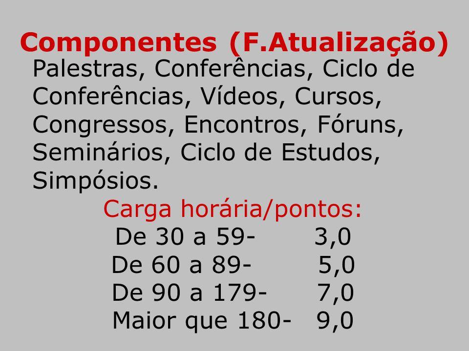 Componentes (F.Atualização) Palestras, Conferências, Ciclo de Conferências, Vídeos, Cursos, Congressos, Encontros, Fóruns, Seminários, Ciclo de Estudo