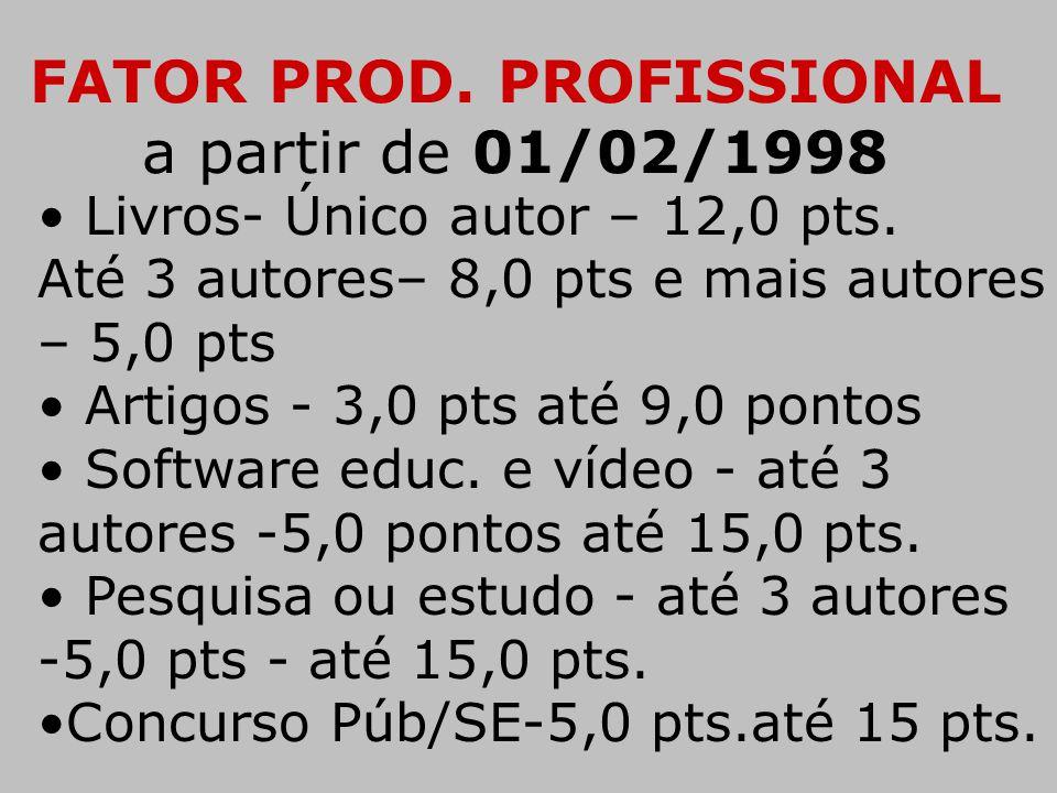 • Livros- Único autor – 12,0 pts. Até 3 autores– 8,0 pts e mais autores – 5,0 pts • Artigos - 3,0 pts até 9,0 pontos • Software educ. e vídeo - até 3