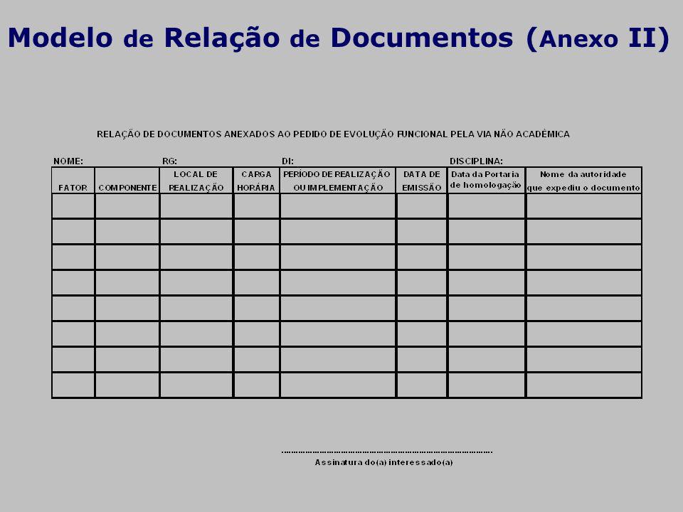 Modelo de Relação de Documentos ( Anexo II)