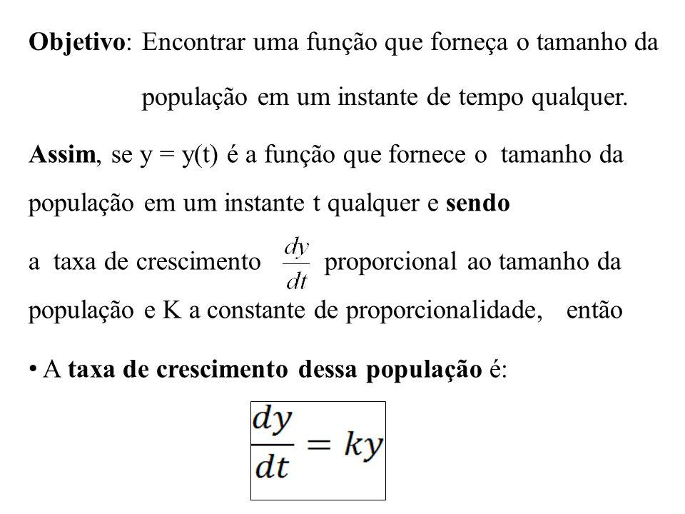 Objetivo: Encontrar uma função que forneça o tamanho da população em um instante de tempo qualquer. Assim, se y = y(t) é a função que fornece o tamanh