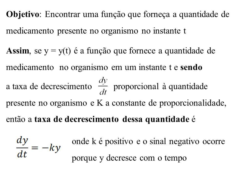 • Assim, Se a dosagem inicial da droga é conhecida e igual a y 0 temos um problema de valor inicial e y 0 = y(0) Resolvendo esse problema, encontramos solução geral e é a solução do problema de valor inicial e y 0 = y(0)
