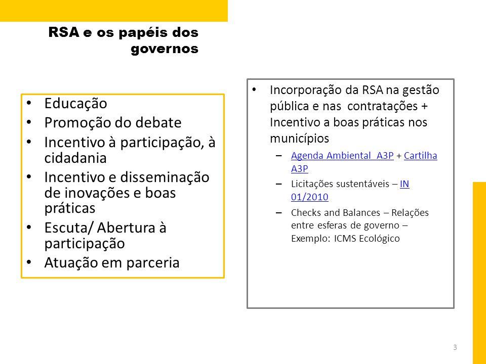 RSA e os papéis dos governos • Incorporação da RSA na gestão pública e nas contratações + Incentivo a boas práticas nos municípios – Agenda Ambiental