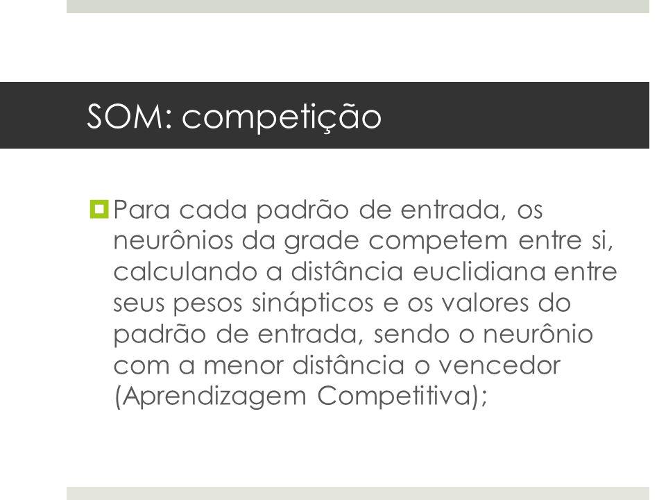SOM: competição  Para cada padrão de entrada, os neurônios da grade competem entre si, calculando a distância euclidiana entre seus pesos sinápticos