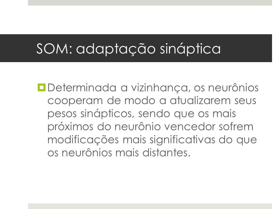 SOM: adaptação sináptica  Determinada a vizinhança, os neurônios cooperam de modo a atualizarem seus pesos sinápticos, sendo que os mais próximos do