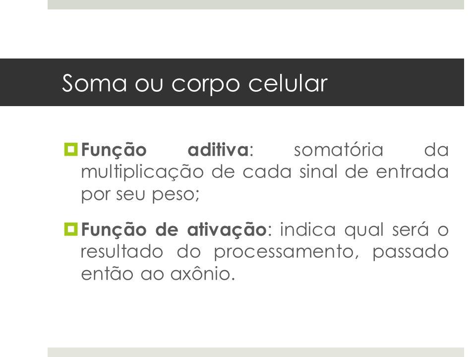 Soma ou corpo celular  Função aditiva : somatória da multiplicação de cada sinal de entrada por seu peso;  Função de ativação : indica qual será o r