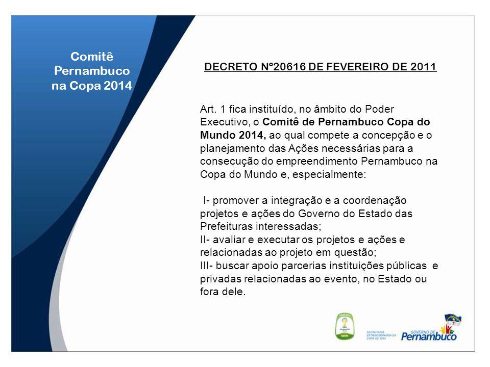 Comitê Pernambuco na Copa 2014 DECRETO Nº20616 DE FEVEREIRO DE 2011 Art.