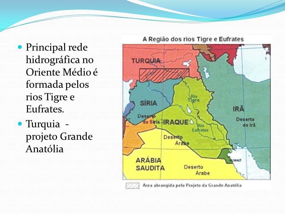  Principal rede hidrográfica no Oriente Médio é formada pelos rios Tigre e Eufrates.