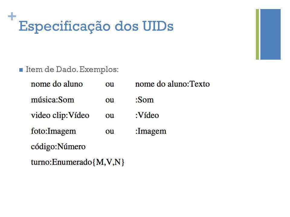 + Especificação dos UIDs  Item de Dado. Exemplos: