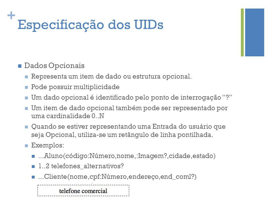 + Especificação dos UIDs  Dados Opcionais  Representa um item de dado ou estrutura opcional.  Pode possuir multiplicidade  Um dado opcional é iden