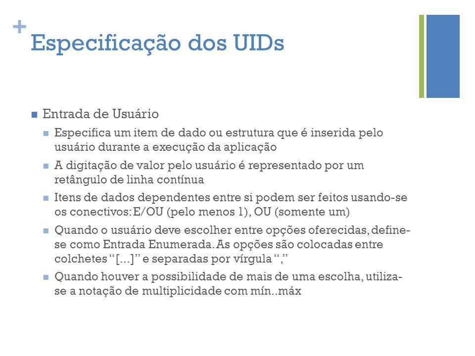 + Especificação dos UIDs  Entrada de Usuário  Especifica um item de dado ou estrutura que é inserida pelo usuário durante a execução da aplicação 