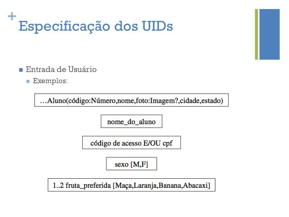 + Especificação dos UIDs  Entrada de Usuário  Exemplos: