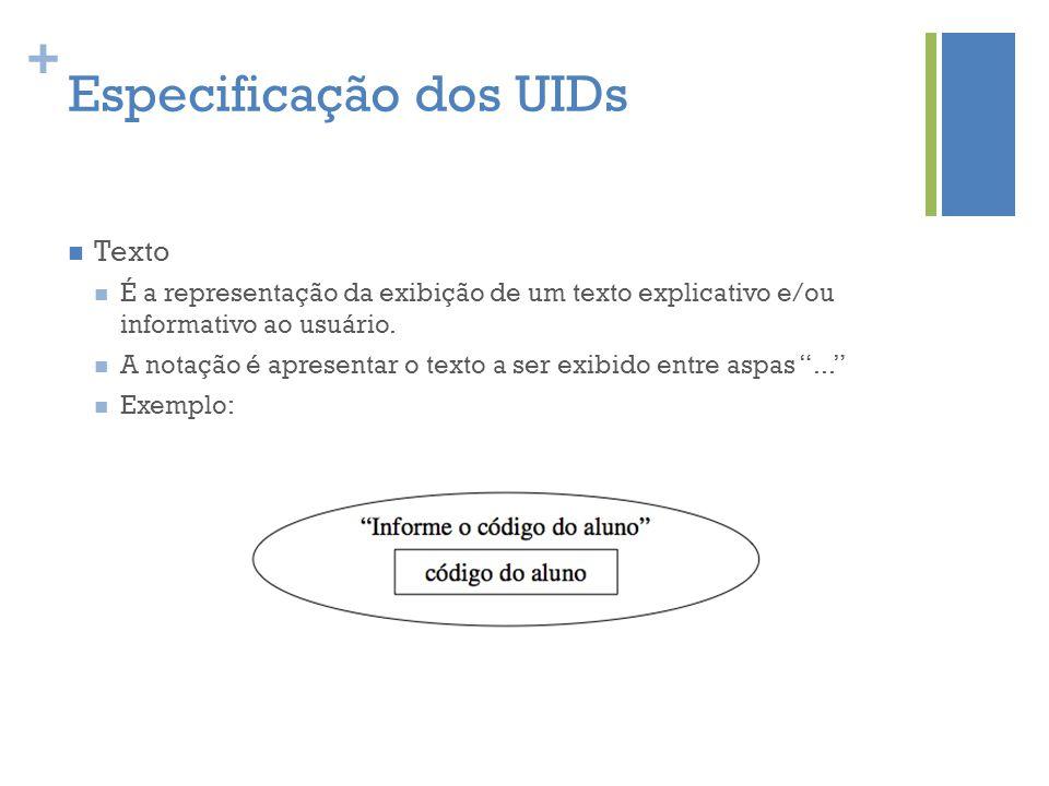 + Especificação dos UIDs  Texto  É a representação da exibição de um texto explicativo e/ou informativo ao usuário.  A notação é apresentar o texto