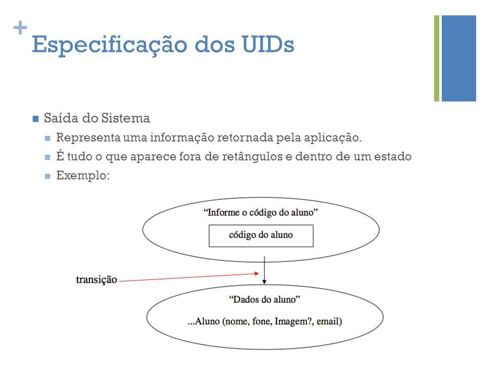 + Especificação dos UIDs  Saída do Sistema  Representa uma informação retornada pela aplicação.  É tudo o que aparece fora de retângulos e dentro d
