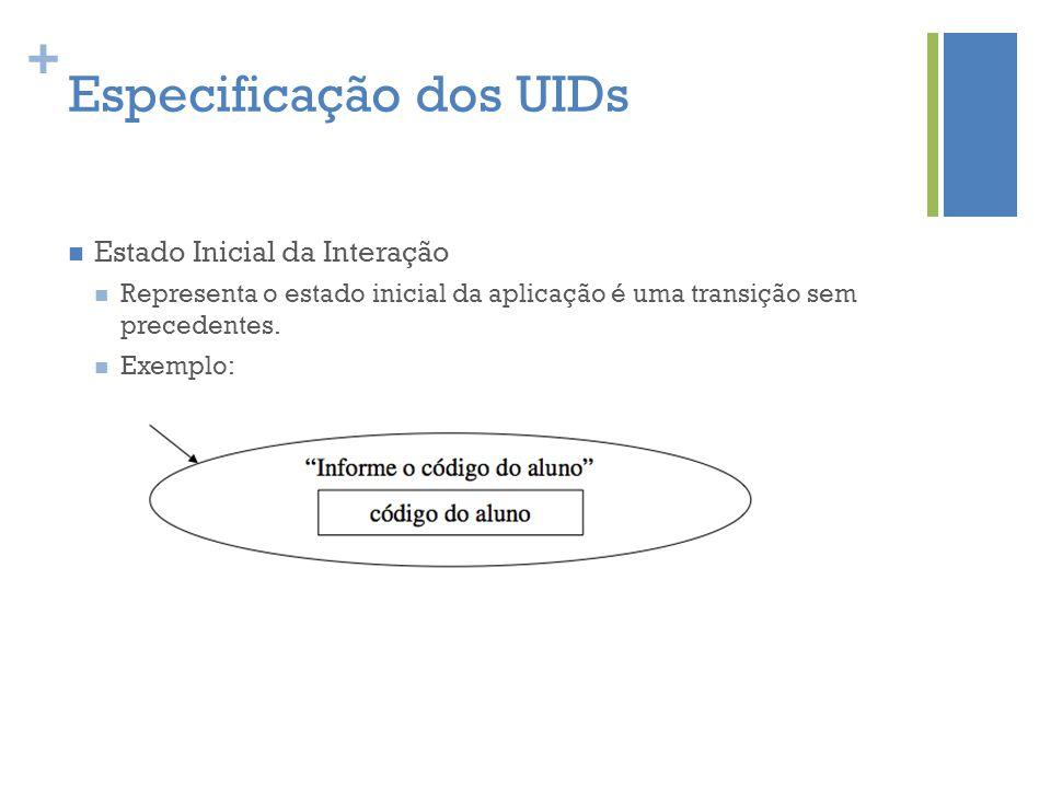 + Especificação dos UIDs  Estado Inicial da Interação  Representa o estado inicial da aplicação é uma transição sem precedentes.  Exemplo: