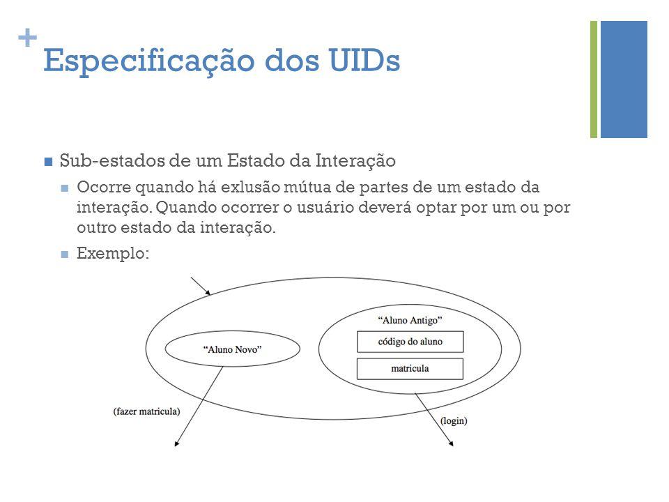 + Especificação dos UIDs  Sub-estados de um Estado da Interação  Ocorre quando há exlusão mútua de partes de um estado da interação. Quando ocorrer