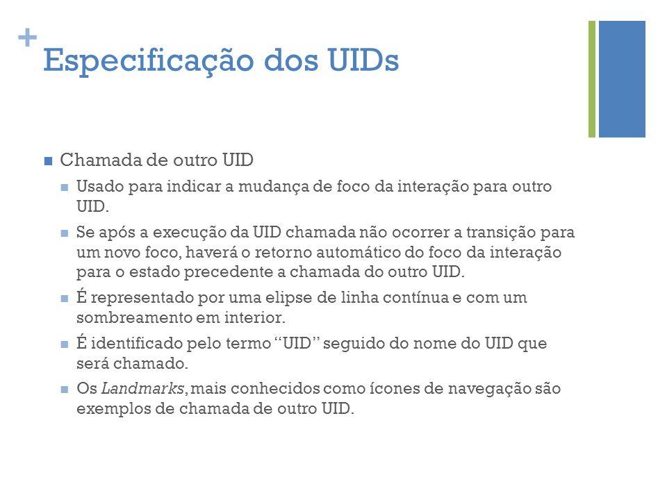 + Especificação dos UIDs  Chamada de outro UID  Usado para indicar a mudança de foco da interação para outro UID.  Se após a execução da UID chamad