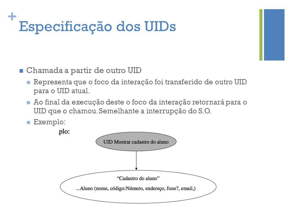 + Especificação dos UIDs  Chamada a partir de outro UID  Representa que o foco da interação foi transferido de outro UID para o UID atual.  Ao fina