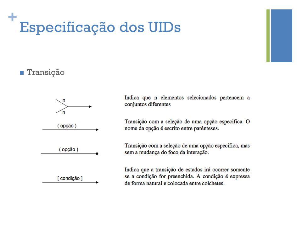 + Especificação dos UIDs  Transição