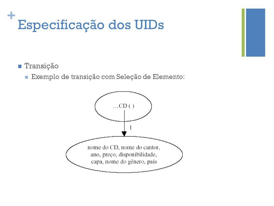 + Especificação dos UIDs  Transição  Exemplo de transição com Seleção de Elemento: