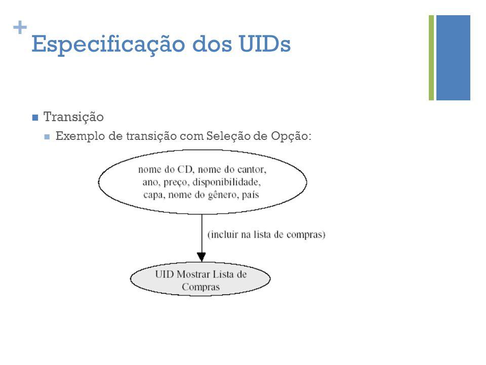 + Especificação dos UIDs  Transição  Exemplo de transição com Seleção de Opção: