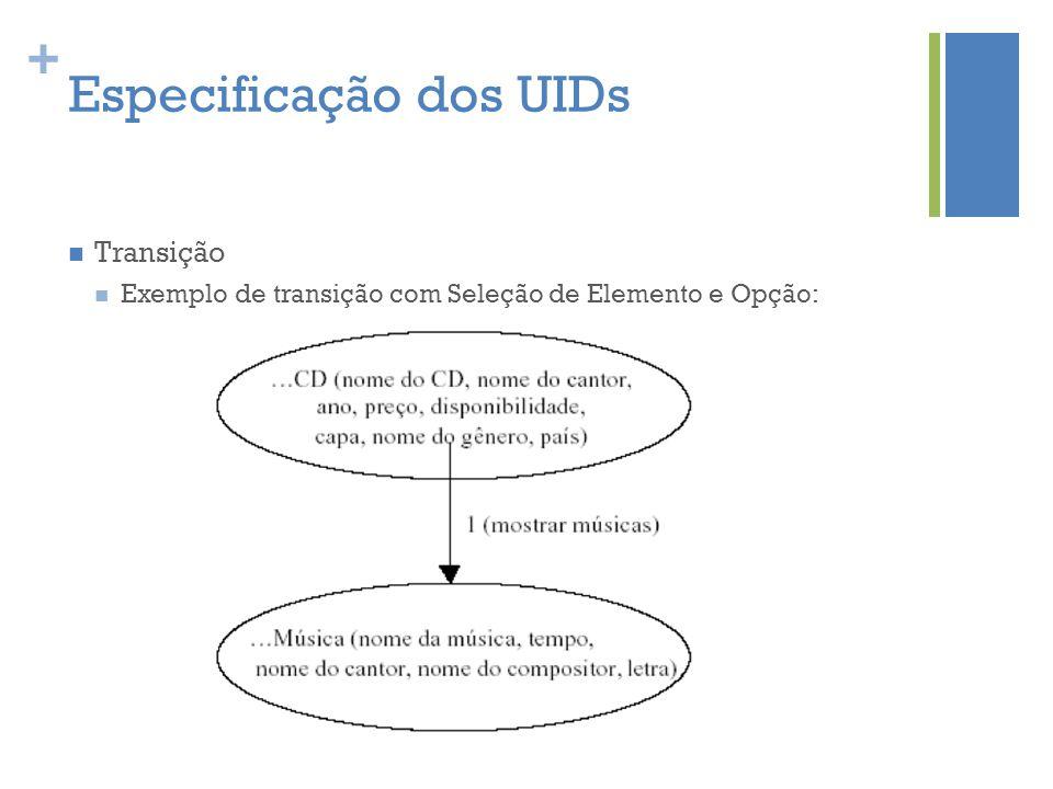 + Especificação dos UIDs  Transição  Exemplo de transição com Seleção de Elemento e Opção: