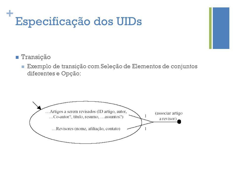 + Especificação dos UIDs  Transição  Exemplo de transição com Seleção de Elementos de conjuntos diferentes e Opção: