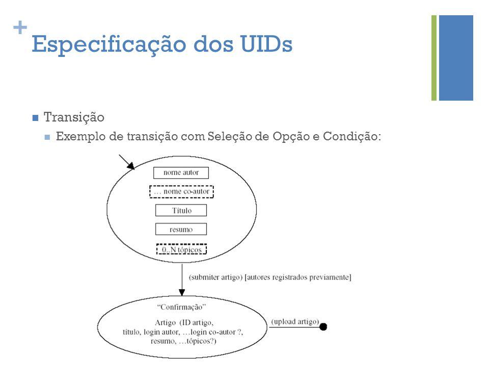 + Especificação dos UIDs  Transição  Exemplo de transição com Seleção de Opção e Condição: