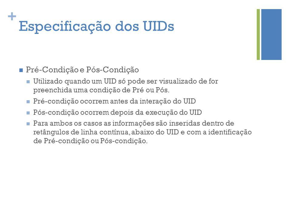 + Especificação dos UIDs  Pré-Condição e Pós-Condição  Utilizado quando um UID só pode ser visualizado de for preenchida uma condição de Pré ou Pós.