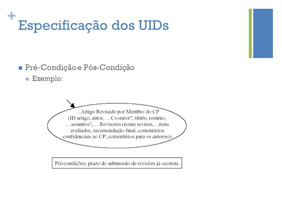 + Especificação dos UIDs  Pré-Condição e Pós-Condição  Exemplo: