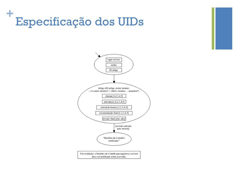 + Especificação dos UIDs