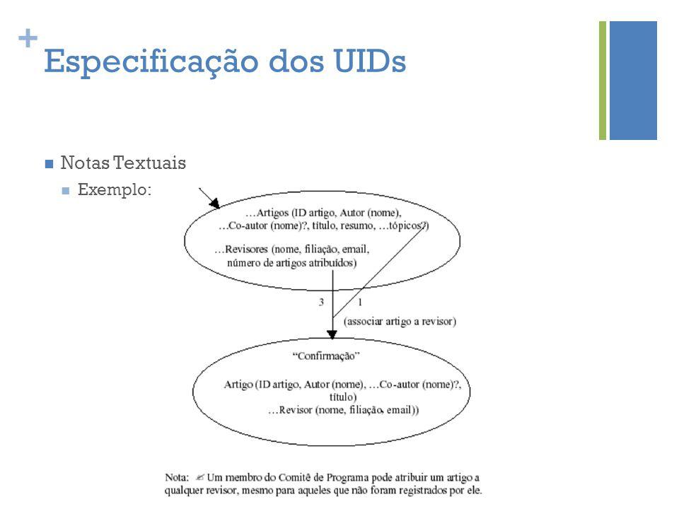 + Especificação dos UIDs  Notas Textuais  Exemplo: