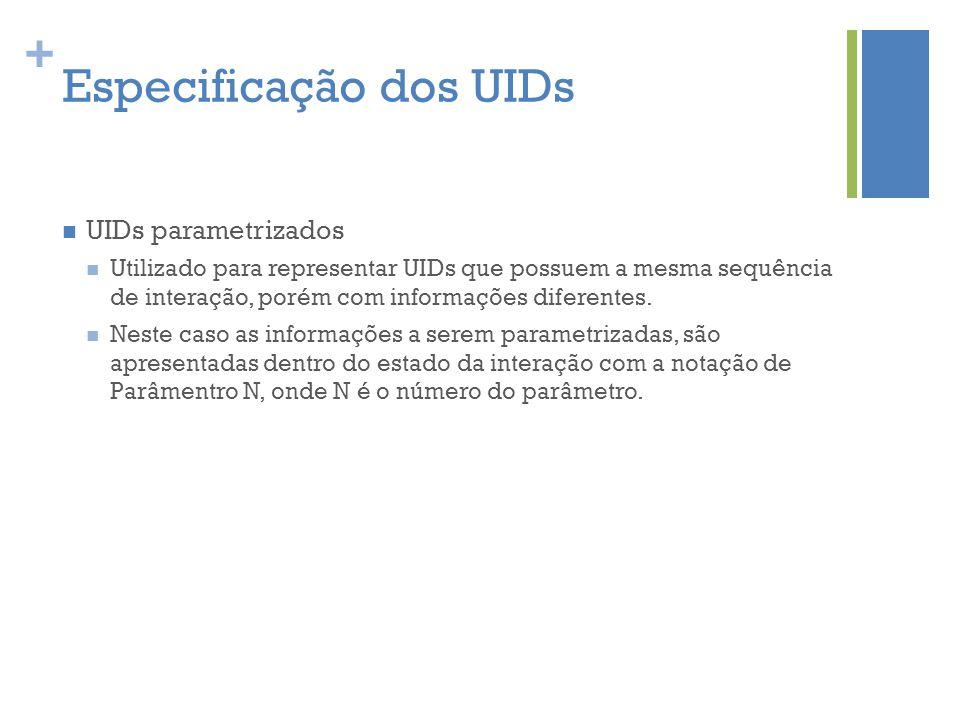 + Especificação dos UIDs  UIDs parametrizados  Utilizado para representar UIDs que possuem a mesma sequência de interação, porém com informações dif