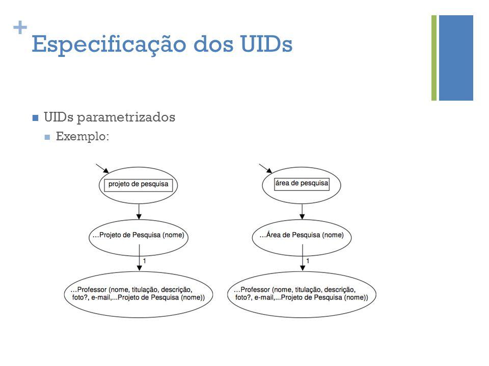 + Especificação dos UIDs  UIDs parametrizados  Exemplo: