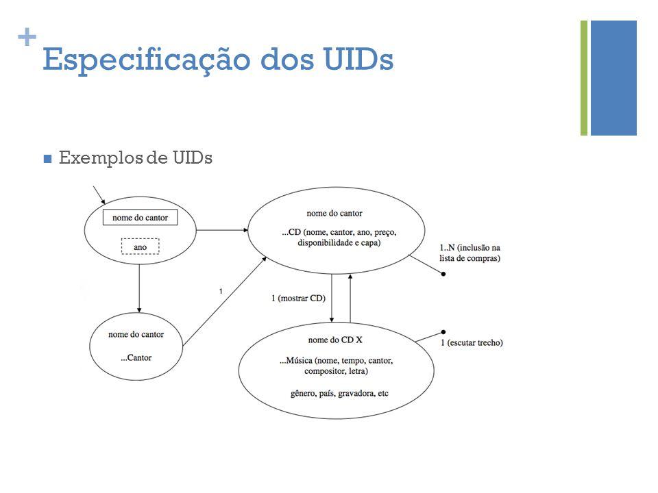 + Especificação dos UIDs  Exemplos de UIDs
