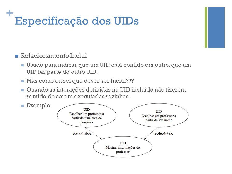 + Especificação dos UIDs  Relacionamento Inclui  Usado para indicar que um UID está contido em outro, que um UID faz parte do outro UID.  Mas como