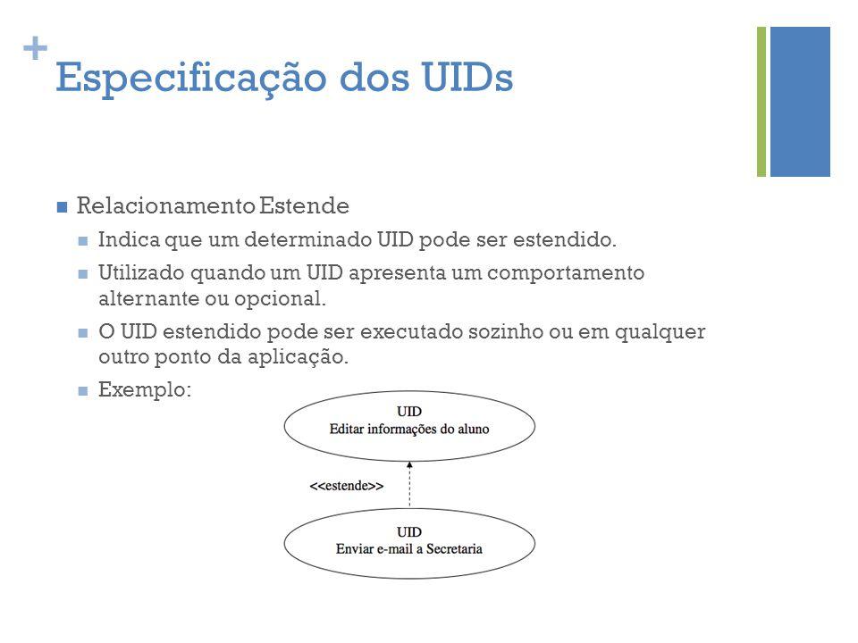 + Especificação dos UIDs  Relacionamento Estende  Indica que um determinado UID pode ser estendido.  Utilizado quando um UID apresenta um comportam