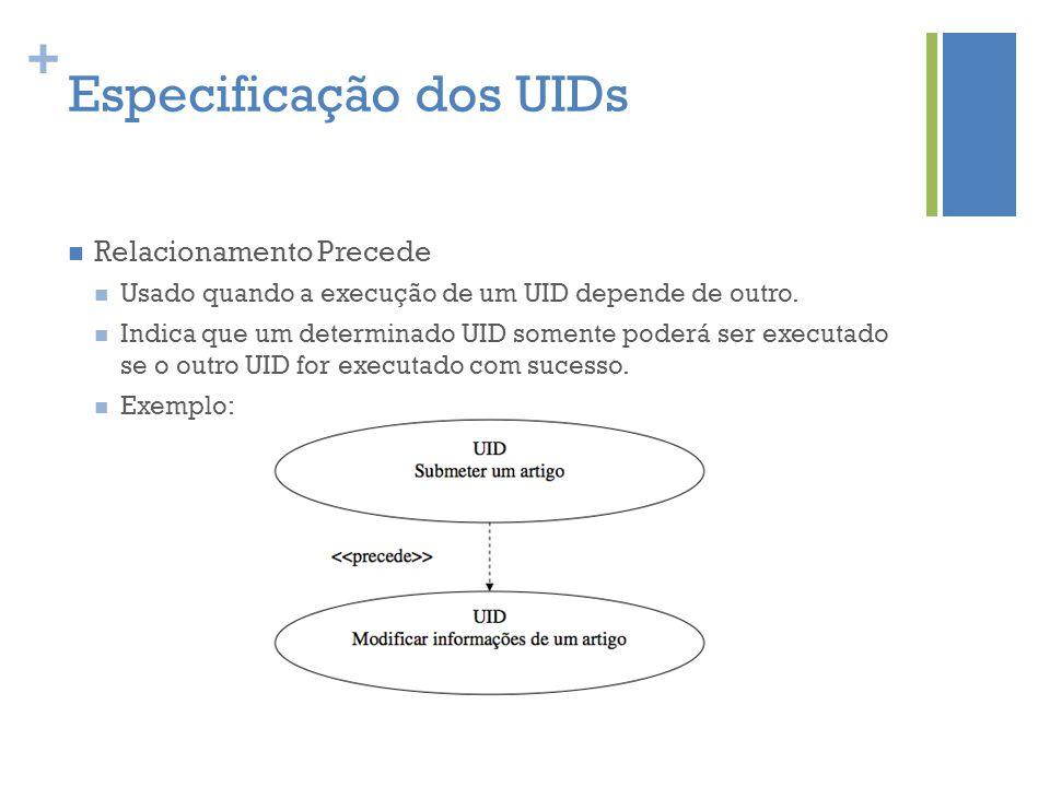 + Especificação dos UIDs  Relacionamento Precede  Usado quando a execução de um UID depende de outro.  Indica que um determinado UID somente poderá
