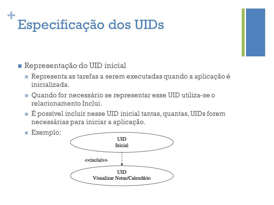 + Especificação dos UIDs  Representação do UID inicial  Representa as tarefas a serem executadas quando a aplicação é inicializada.  Quando for nec
