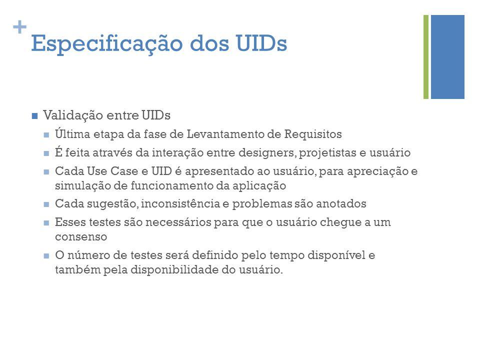 + Especificação dos UIDs  Validação entre UIDs  Última etapa da fase de Levantamento de Requisitos  É feita através da interação entre designers, p