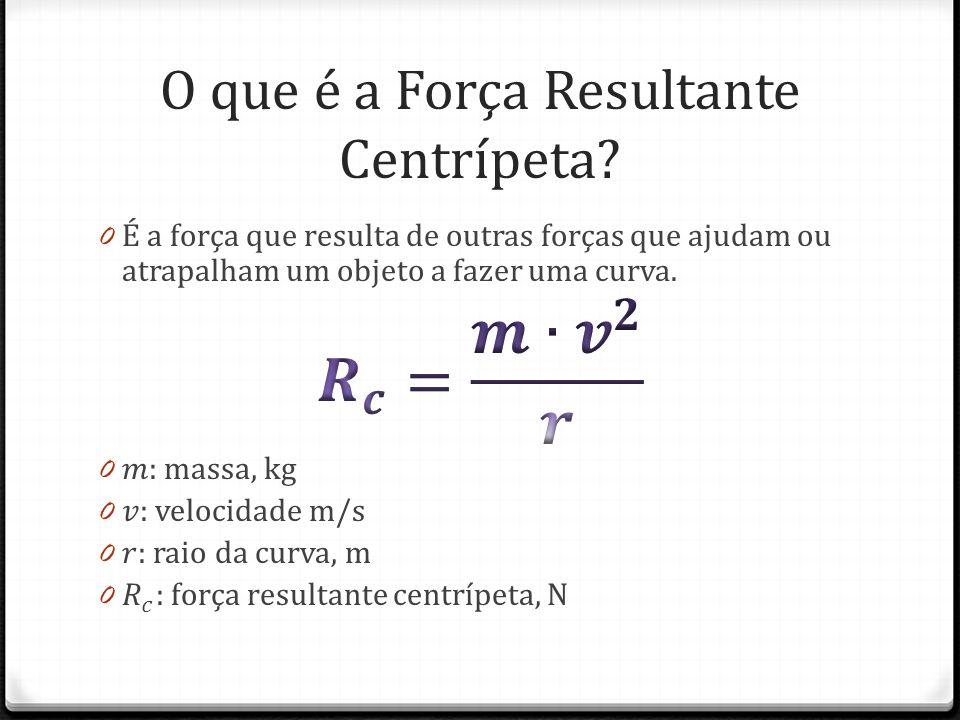 O que é a Força Resultante Centrípeta?