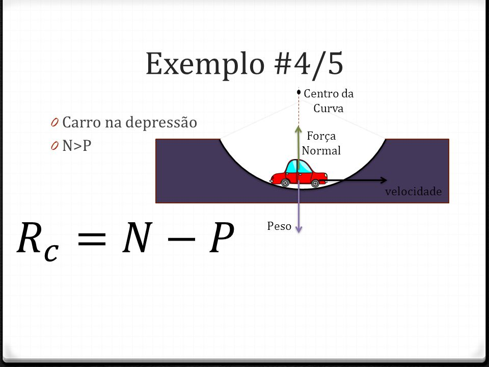 Exemplo #4/5 0 Carro na depressão 0 N>P Centro da Curva velocidade Peso Força Normal
