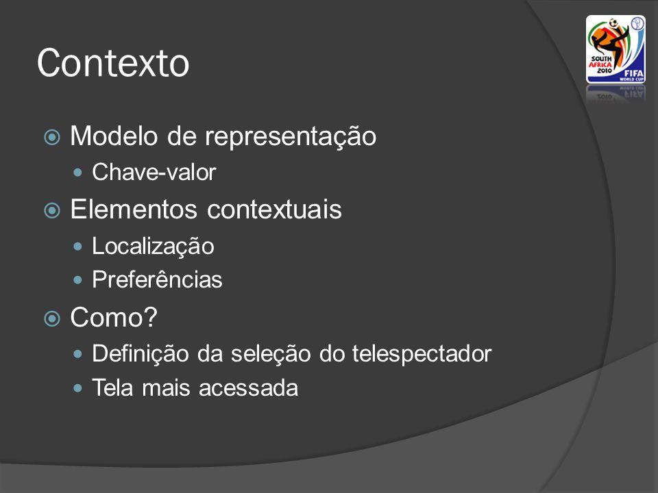 Contexto  Modelo de representação  Chave-valor  Elementos contextuais  Localização  Preferências  Como.