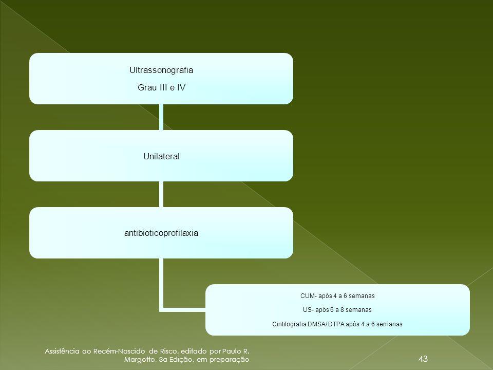 Ultrassonografia Grau III e IV Unilateral antibioticoprofilaxia CUM- após 4 a 6 semanas US- após 6 a 8 semanas Cintilografia DMSA/ DTPA após 4 a 6 sem