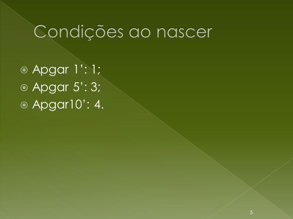  Apgar 1': 1;  Apgar 5': 3;  Apgar10': 4. 5