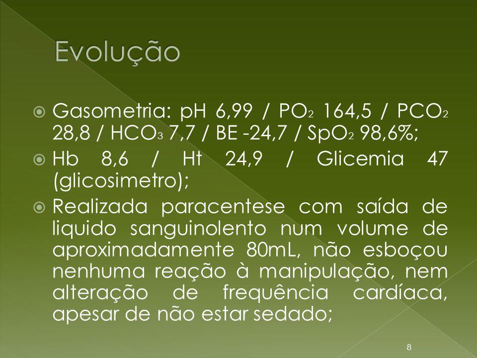  Gasometria: pH 6,99 / PO 2 164,5 / PCO 2 28,8 / HCO 3 7,7 / BE -24,7 / SpO 2 98,6%;  Hb 8,6 / Ht 24,9 / Glicemia 47 (glicosimetro);  Realizada par