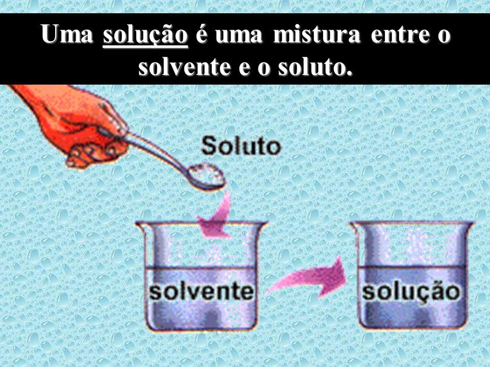 GobeléÁgua Sal Soluto Solvente