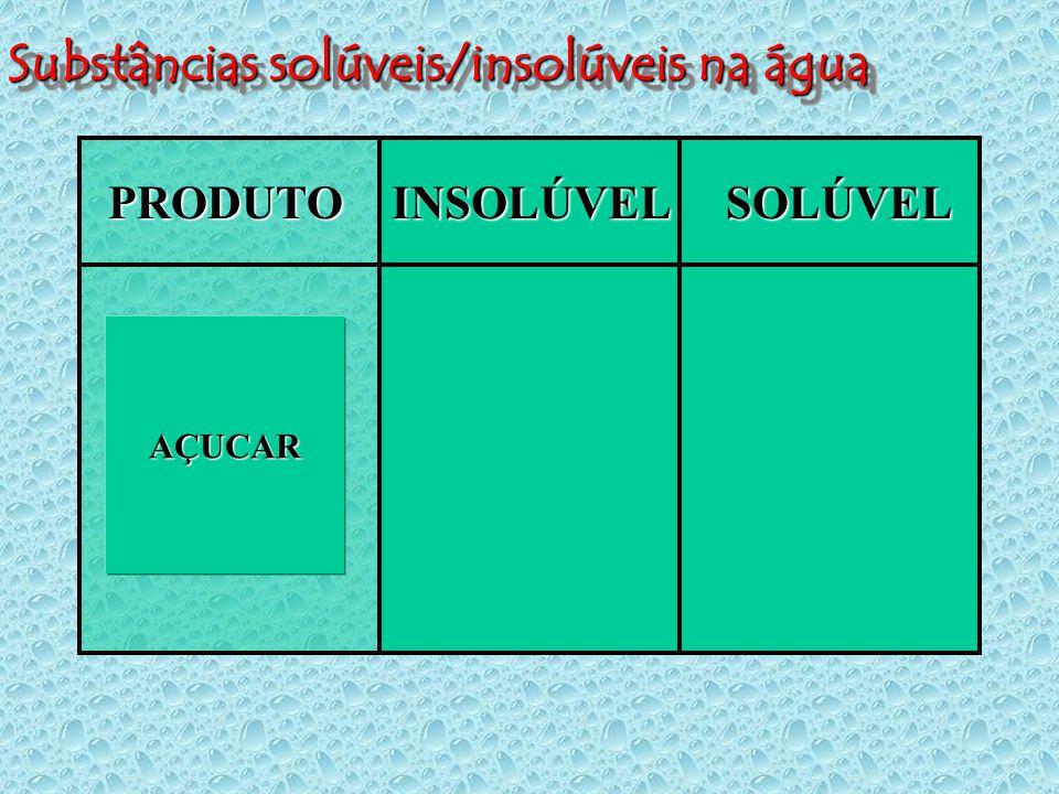 Uma solução é uma mistura entre o solvente e o soluto.
