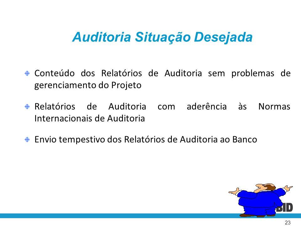 23 Auditoria Situação Desejada Conteúdo dos Relatórios de Auditoria sem problemas de gerenciamento do Projeto Relatórios de Auditoria com aderência às