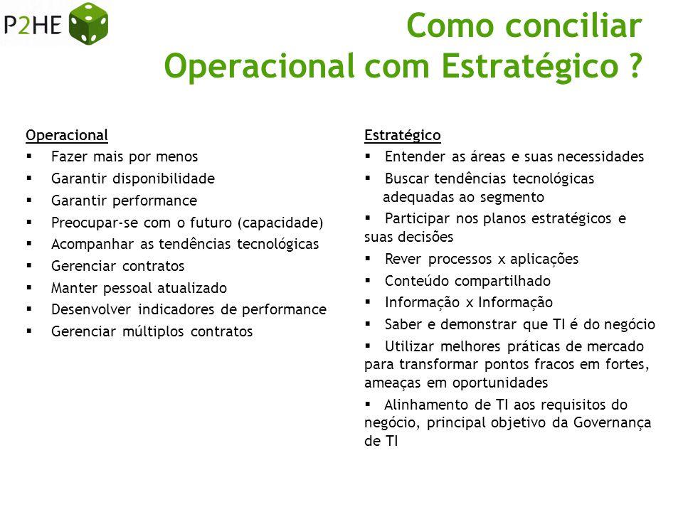 Operacional  Fazer mais por menos  Garantir disponibilidade  Garantir performance  Preocupar-se com o futuro (capacidade)  Acompanhar as tendênci