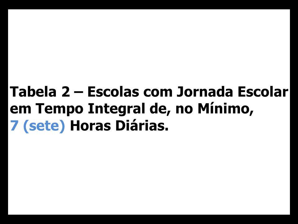 20 Tabela 2 – Escolas com Jornada Escolar em Tempo Integral de, no Mínimo, 7 (sete) Horas Diárias.